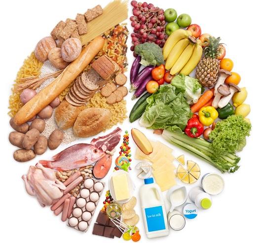 Все принципы раздельного питания